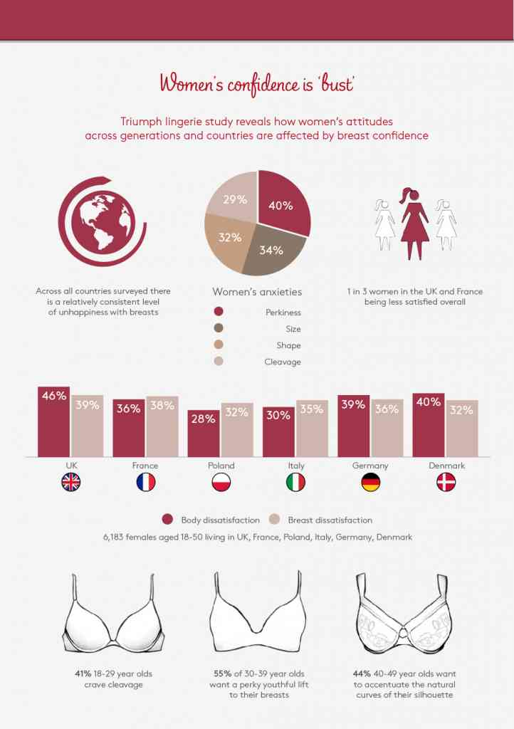 Triumph_Infographic_2016_Section_01